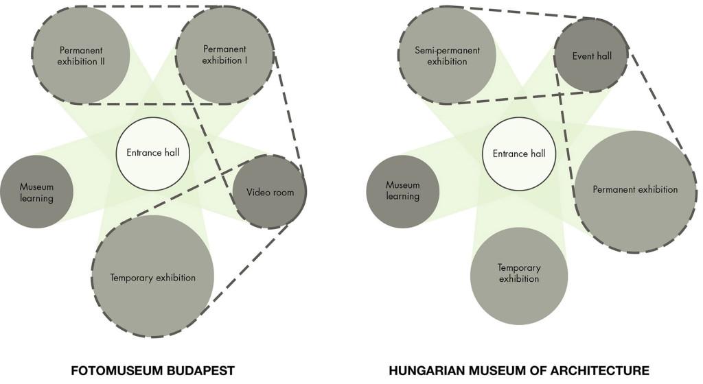 budapest da5