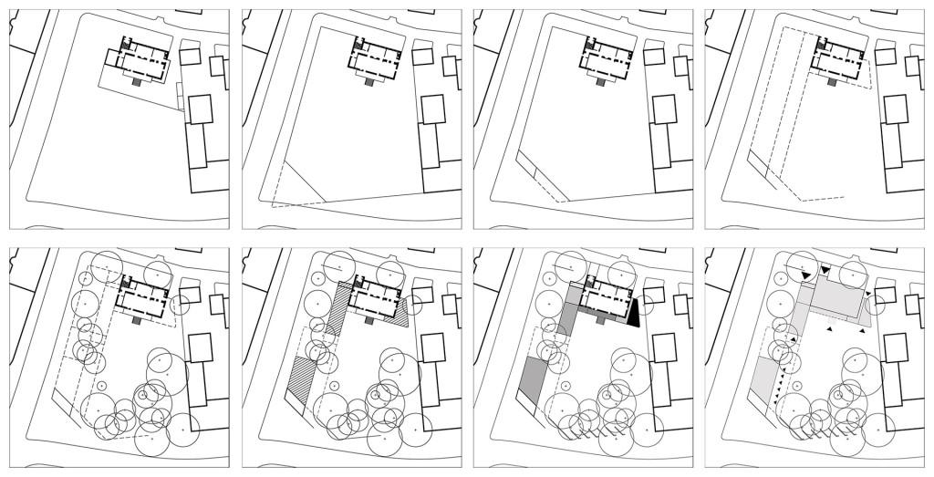 09_schematy ksztaltowania zabudowy